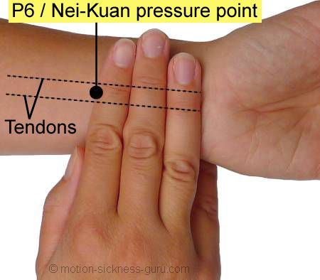How to find the location of P6 Nei Kuan pressure points for acupuncture/acupressure and wristbands